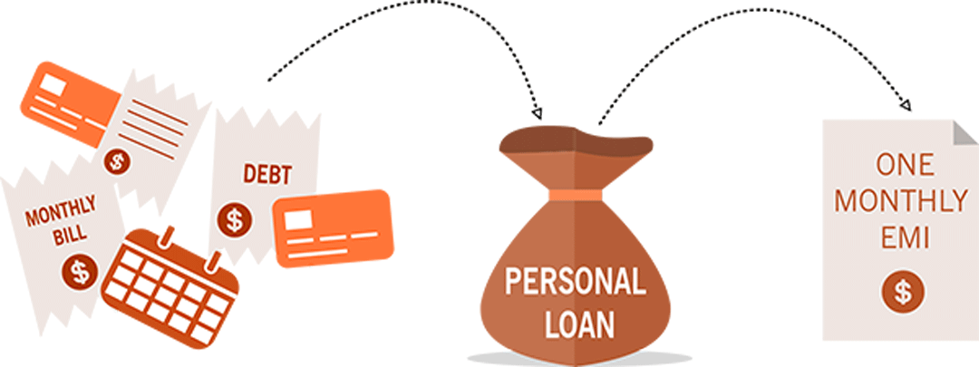 Rupeecircle.com | Debt Consolidation Loans In India